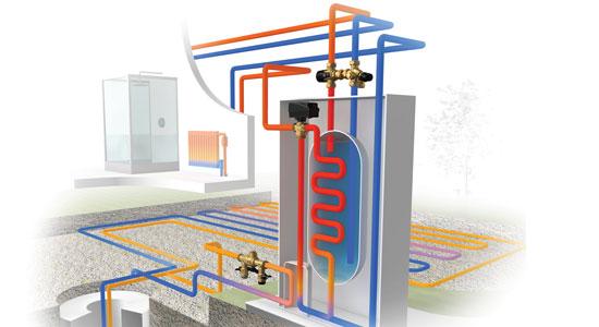 La pompe à chaleur : le cœur du processus