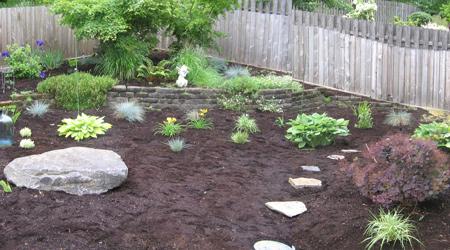 Prix d'une création d'un jardin