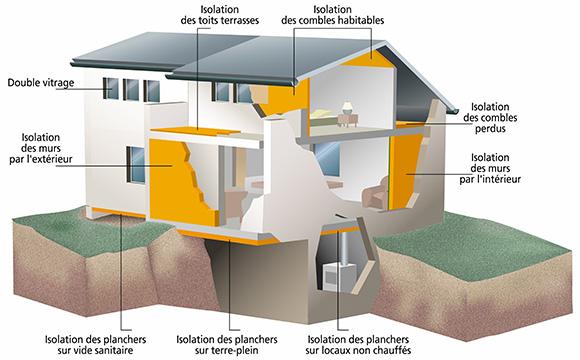 la prime nergie et les certificats d 39 conomie d 39 nergie. Black Bedroom Furniture Sets. Home Design Ideas